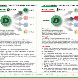 "Flip Chart:  Parenting – Single ""D"" Chart"