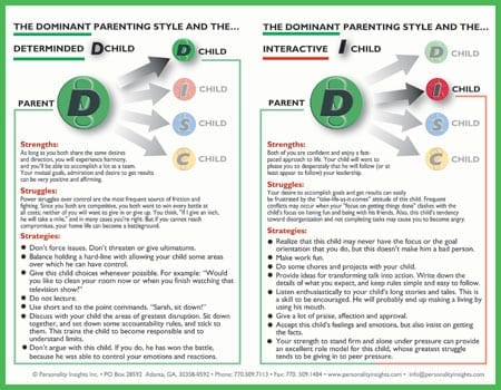 "Flip Chart:  Parenting - Single ""D"" Chart"