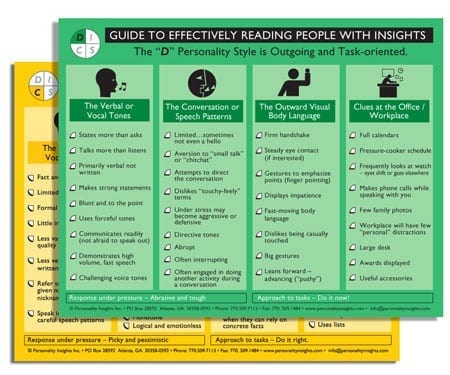 Flip Chart:  Guide To Effectively Reading People (Set Of 2 Charts)