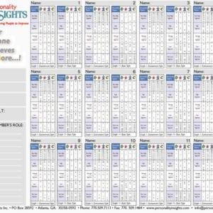 TEAM Charts (single)