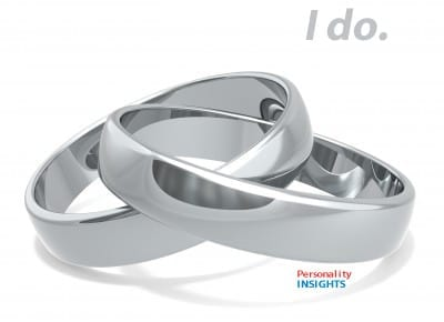 DISC for marriage