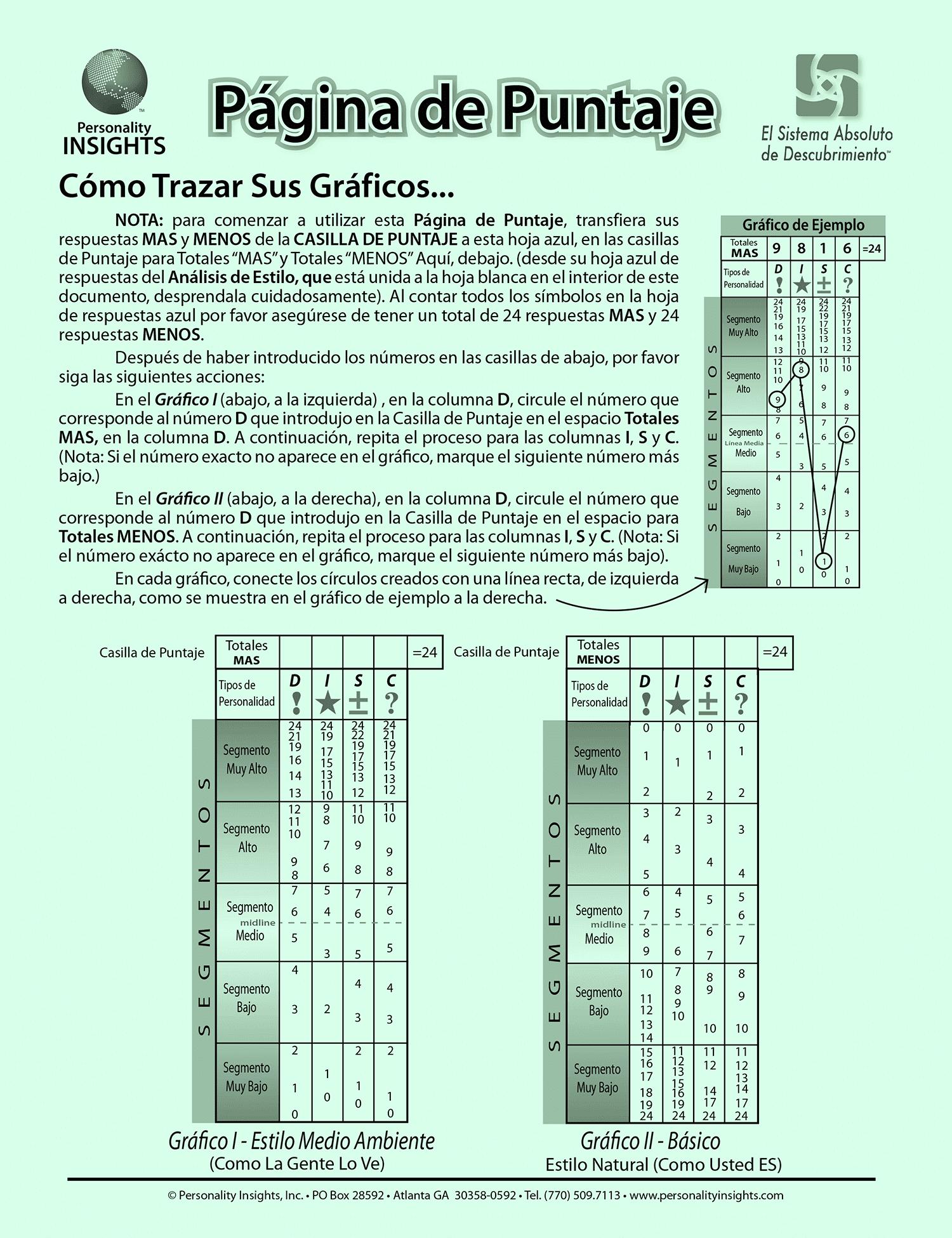 Spanish Score Page