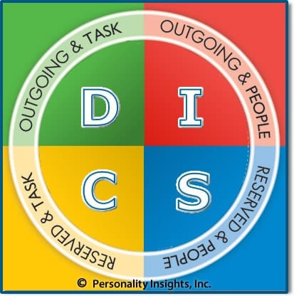 DISC Personality Model - Personality Insights, Inc.