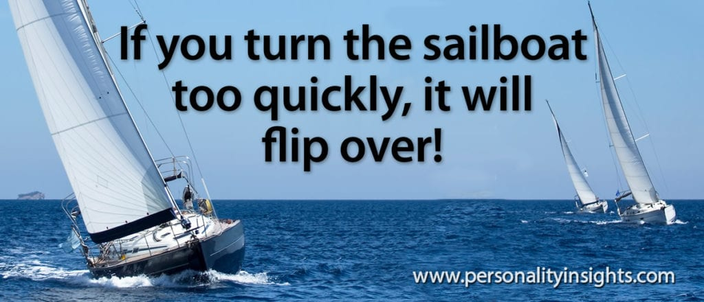 Tip: If you turn the sailboat too quickly, it will flip over!