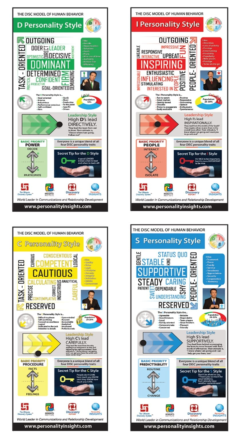 Personality Insights, Inc. DISC Banners (set Of 4)
